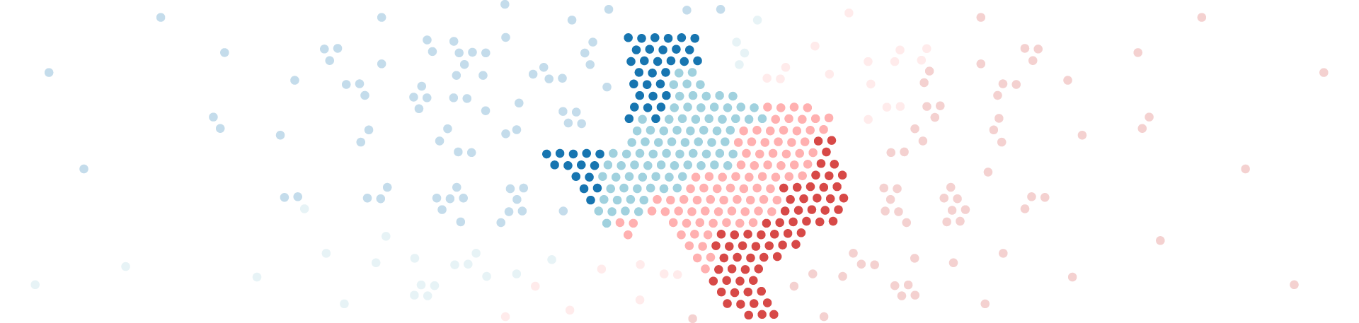 Will Texas turn blue or stay red in 2020? Look at your ...