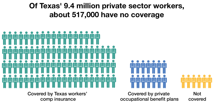 The Texas Tribune: Hurting for Work